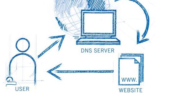 Il sistema DNS