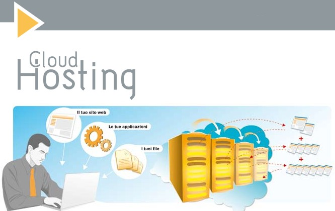 Cloud Hosting 300