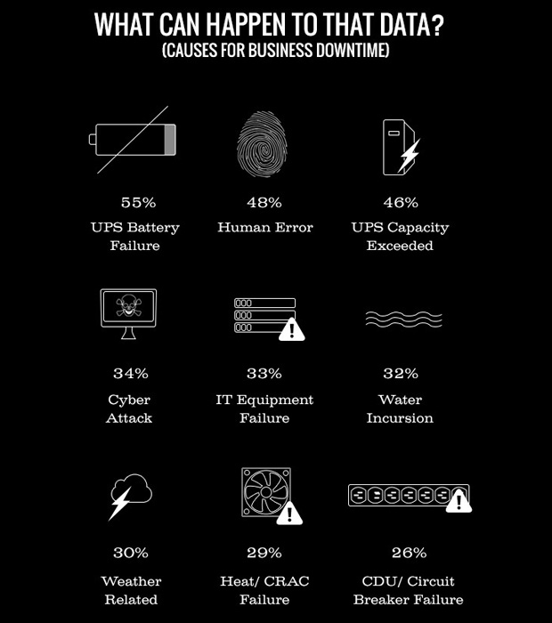 Piano di Disaster Recovery