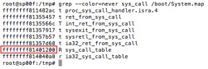sys call table