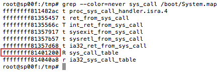 sys_call_table