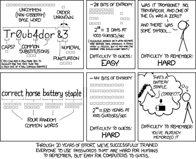 Password sicure e complicate