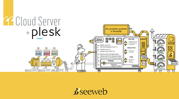 Cloud Server e Plesk