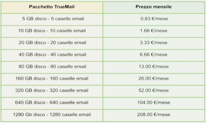 piani-posta-elettronica-professionale-TrueMail