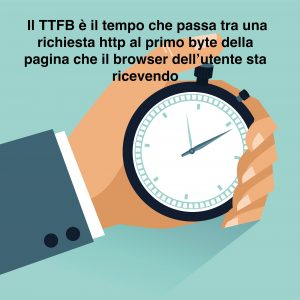 significato-time-to-first-byte