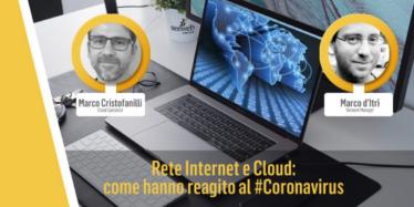 internet-cloud-coronavirus